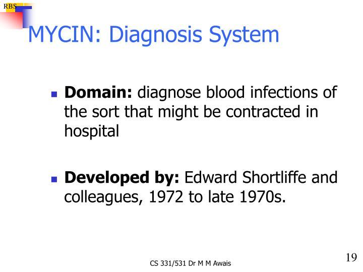 MYCIN: Diagnosis System