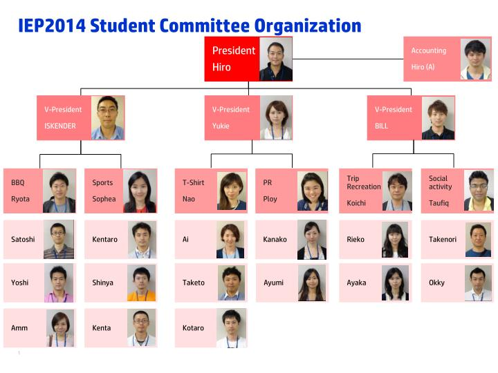 Iep2014 student committee organization