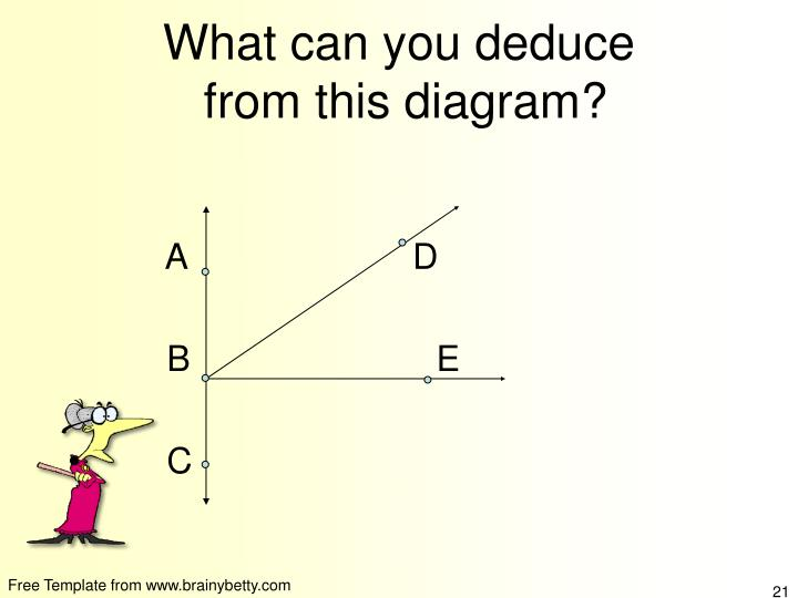 What can you deduce