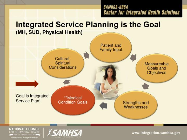 Integrated Service Planning is the Goal