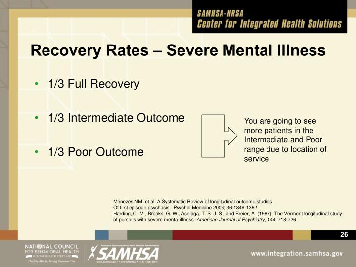 Recovery Rates – Severe Mental Illness