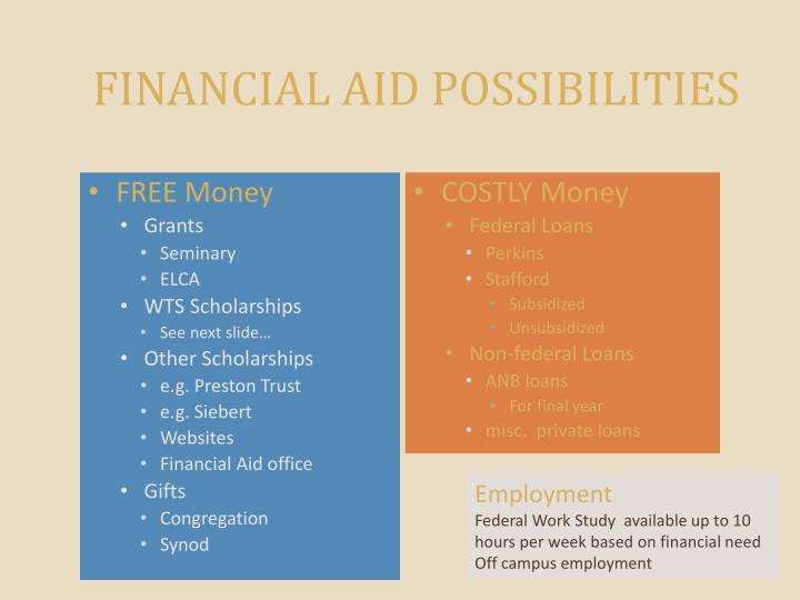 FINANCIAL AID POSSIBILITIES