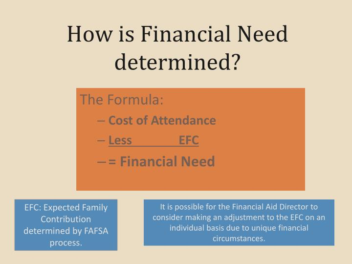 How is Financial Need determined?