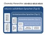 chomsky hierarchie l 0 l 1 l 2 l 3