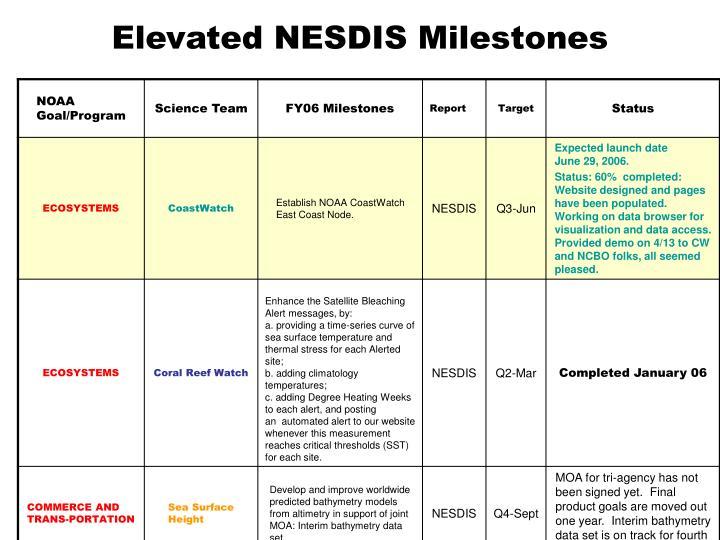 Elevated NESDIS Milestones
