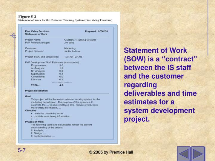 "Statement of Work (SOW) is a ""contract"" between the IS staff and the customer regarding deliverables and time estimates for a system development project."