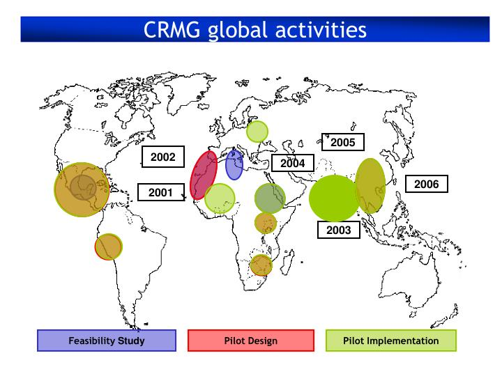 CRMG global activities