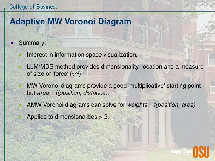 Adaptive MW Voronoi Diagram
