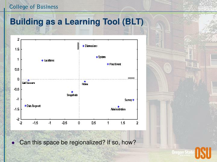 Building as a Learning Tool (BLT)