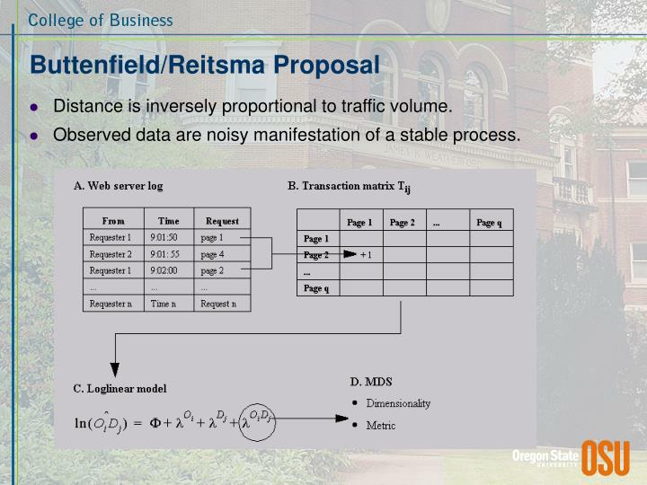Buttenfield/Reitsma Proposal