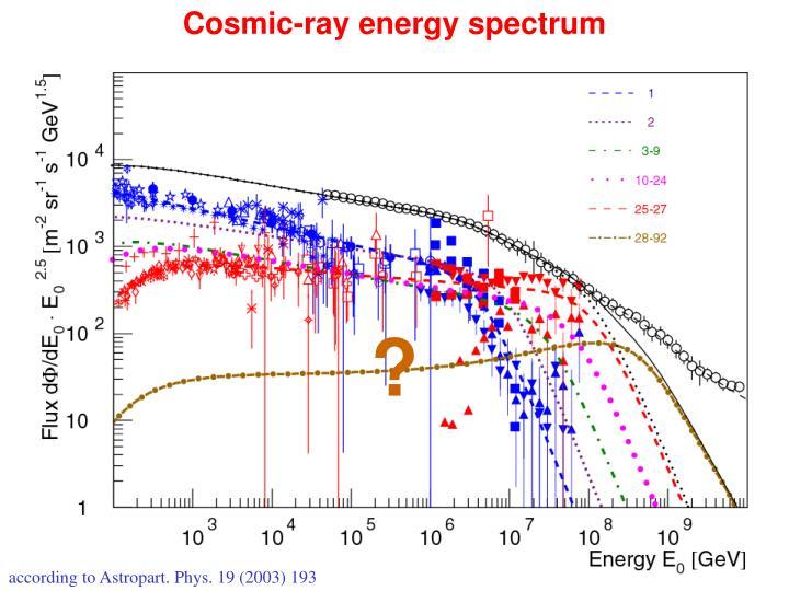 Cosmic-ray energy spectrum