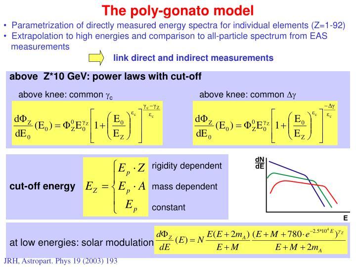 The poly-gonato model