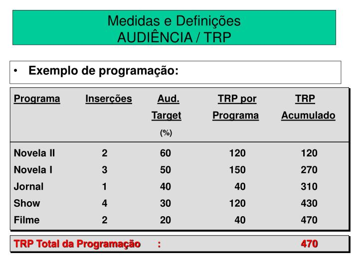Exemplo de programação: