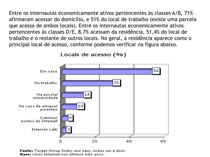Entre os internautas economicamente ativos pertencentes às classes A/B, 71% afirmaram acessar do domicílio, e 51% do local de trabalho (existe uma parcela que acessa de ambos locais). Entre os internautas economicamente ativos pertencentes às classes D/E, 8,7% acessam da residência, 51,4% do local de trabalho e o restante de outros locais. No geral, a residência aparece como o principal local de acesso, conforme podemos verificar na figura abaixo.