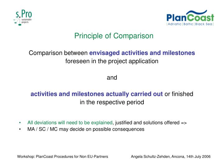Principle of Comparison