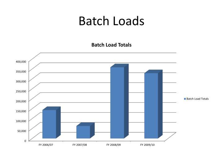 Batch Loads