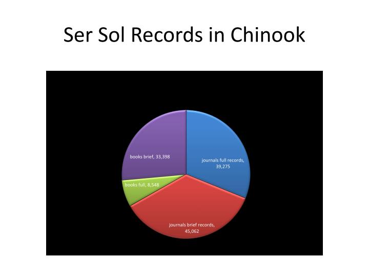 Ser Sol Records in Chinook
