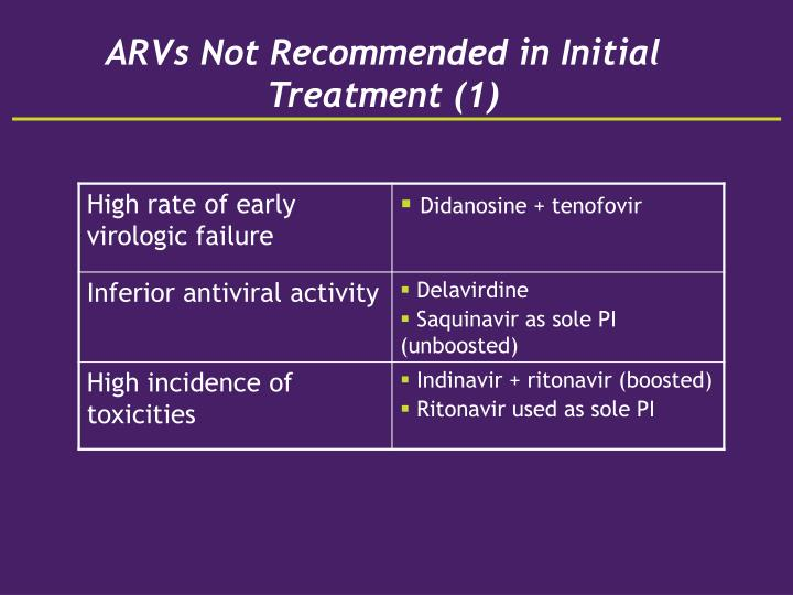 ARVs Not Recommended in Initial Treatment (1)