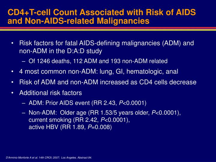 CD4+T-cell Count Associated with Risk of AIDS and Non-AIDS-related Malignancies