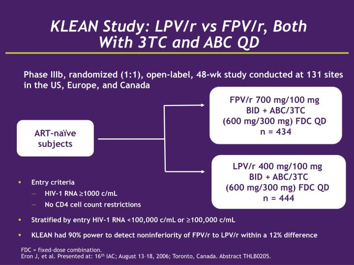 KLEAN Study: LPV/r vs FPV/r, Both With 3TC and ABC QD