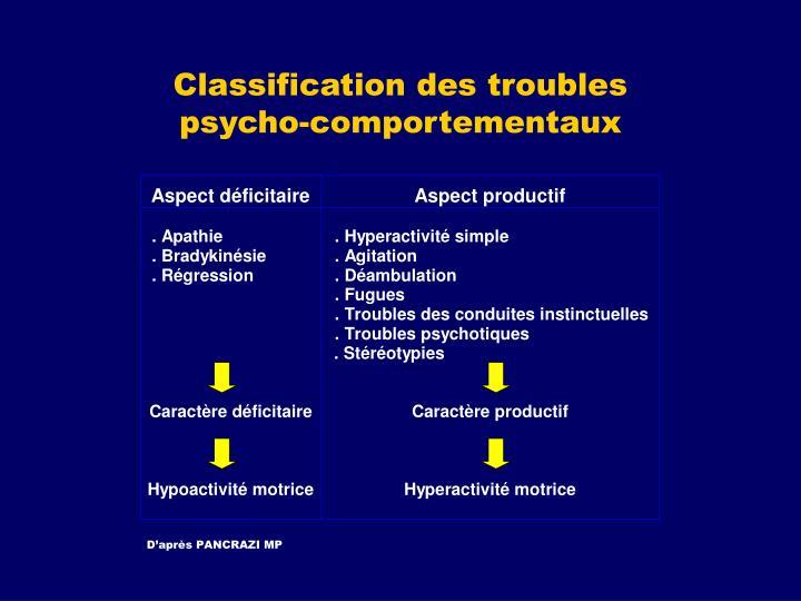 Classification des troubles