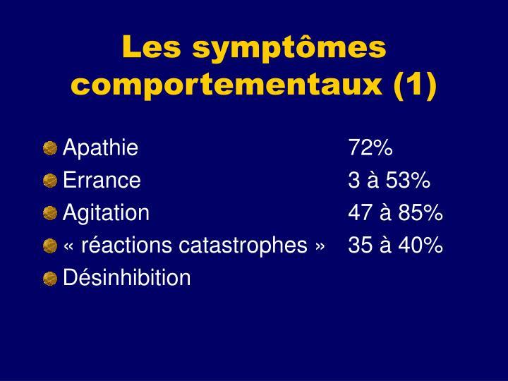 Les symptômes comportementaux (1)