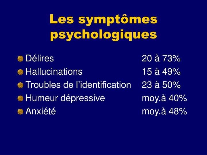 Les symptômes psychologiques