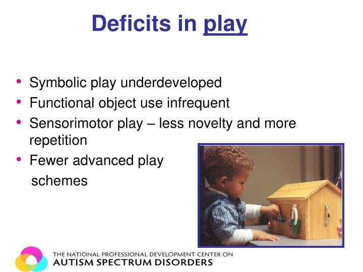 Deficits in