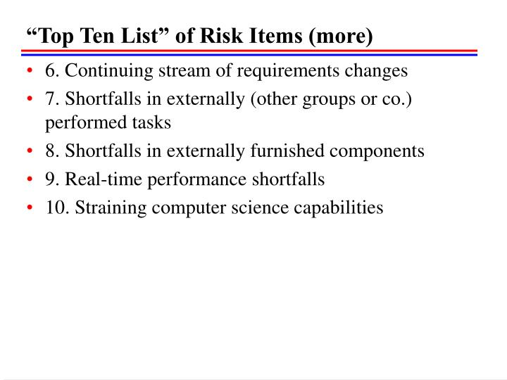 """Top Ten List"" of Risk Items (more)"