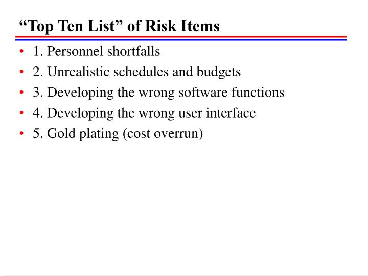 """Top Ten List"" of Risk Items"