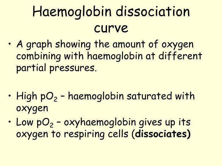 Haemoglobin dissociation curve