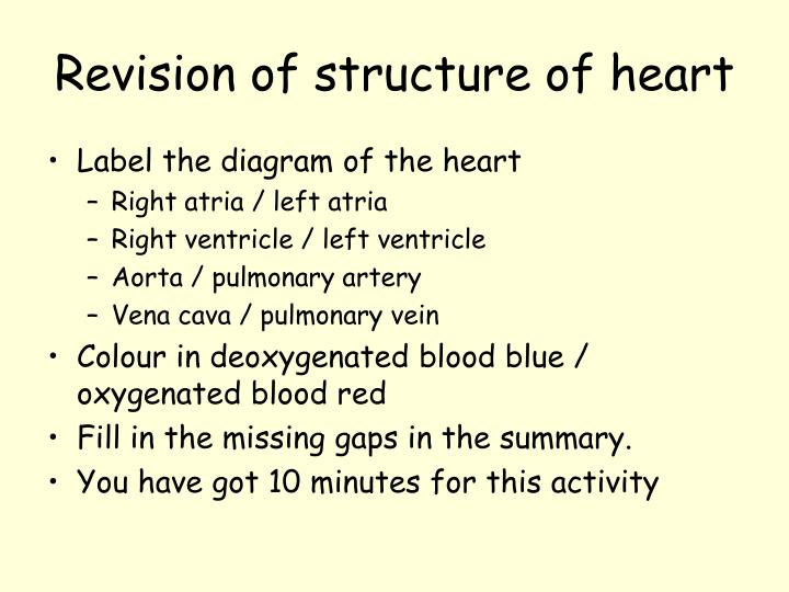 Revision of structure of heart