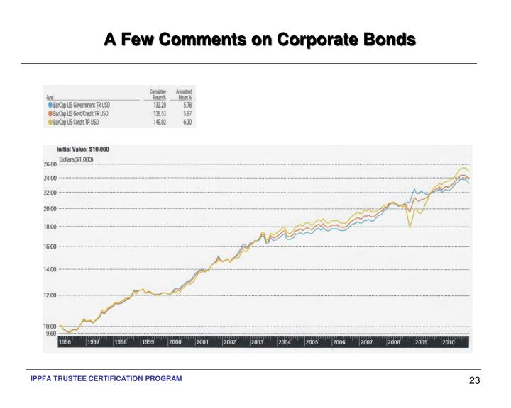 A Few Comments on Corporate Bonds