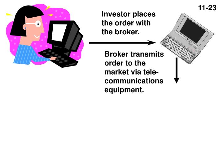 Investor places