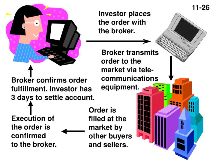 Investor places