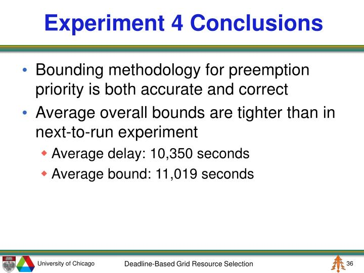 Experiment 4 Conclusions