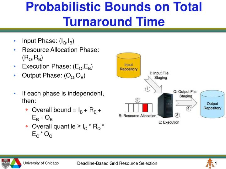 Probabilistic Bounds on Total Turnaround Time