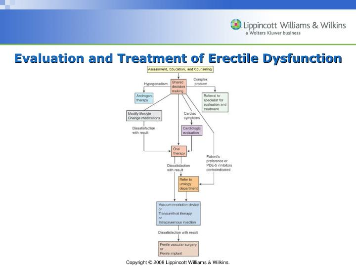 Evaluation and Treatment of Erectile Dysfunction
