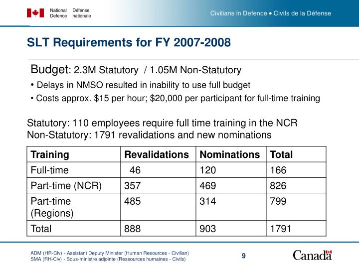 SLT Requirements for FY 2007-2008