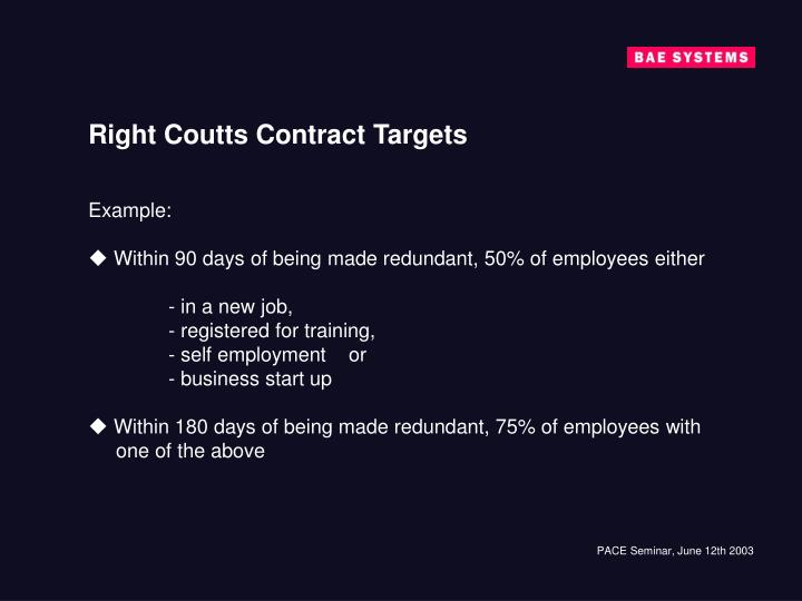 Right Coutts Contract Targets