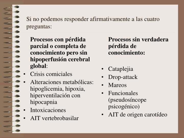 Procesos con pérdida parcial o completa de conocimiento pero sin hipoperfusión cerebral global