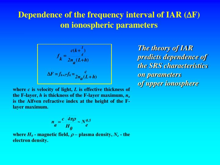 Dependence of the frequency interval of IAR (