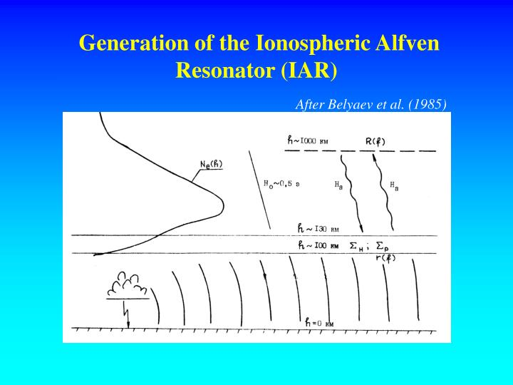 Generation of the Ionospheric Alfven Resonator (IAR)