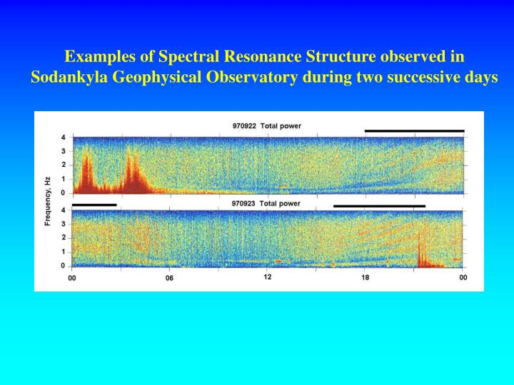 Examples of Spectral Resonance Structure observed in