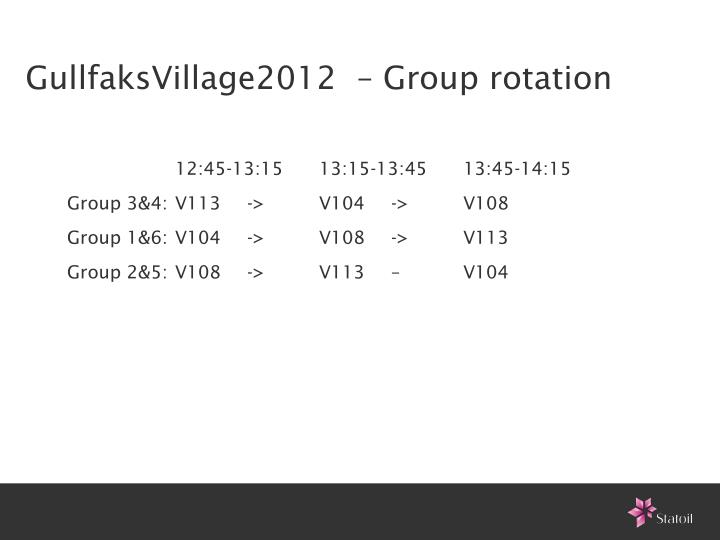 GullfaksVillage2012  – Group rotation