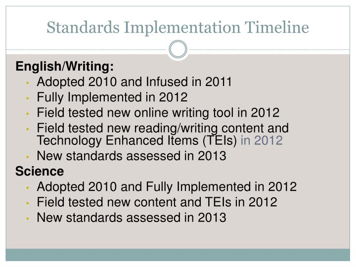 Standards Implementation Timeline