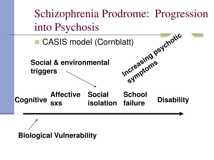 Schizophrenia Prodrome:  Progression into Psychosis