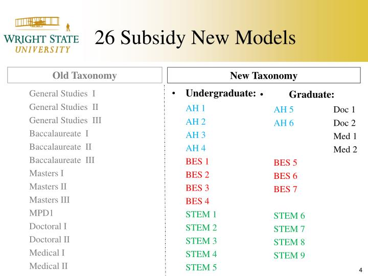 26 Subsidy New Models