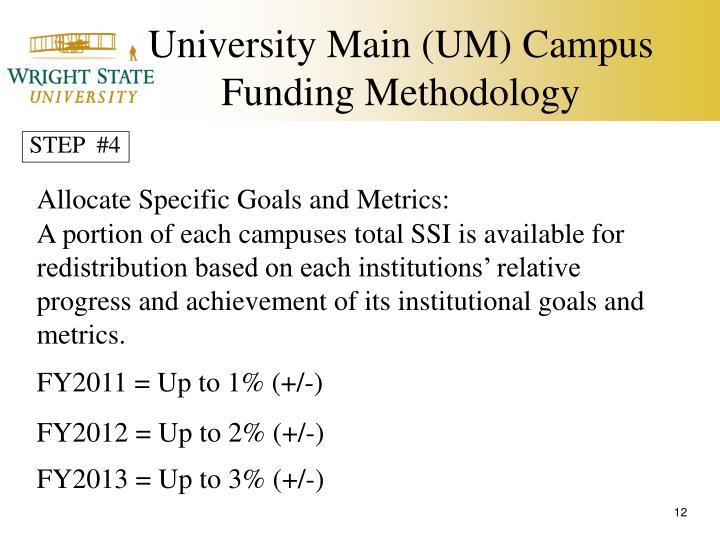 University Main (UM) Campus Funding Methodology