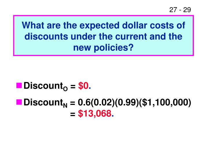 What are the expected dollar costs of discounts under the current and the new policies?